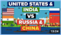 WAR BREAKS OUT BETWEEN US & INDIA VS. CHINA & RUSSIA: WHO WOULD WIN?